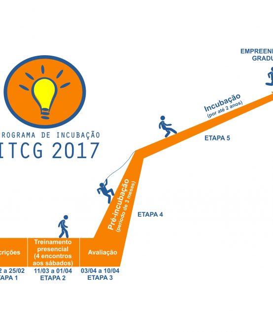 Empresa Júnior de Engenharia Química-TEQInova é umas das startups selecionadas para pré-incubação na ITCG-PartcPB